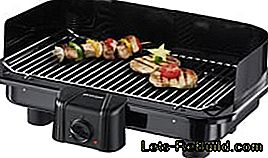 Electric Grill Comparison 2018: comparison