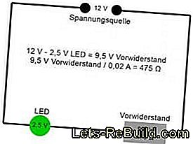 Decorate with LEDs and calculate series resistance: calculate
