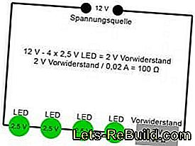 Decorate with LEDs and calculate series resistance: LEDs