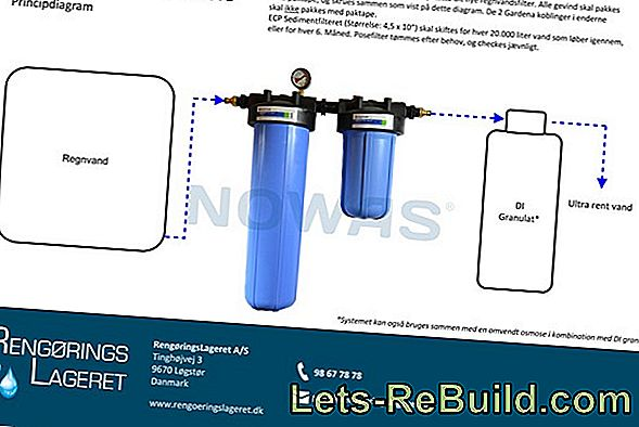 Regnvand filter, downpipe filter, Regendieb