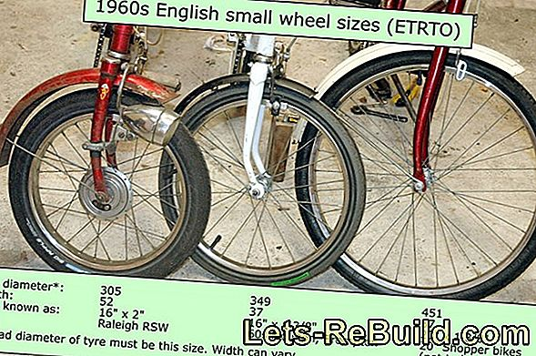 Bicycle Rack Comparison 2018