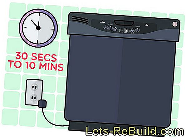 Reset The Dishwasher » Function & Execution