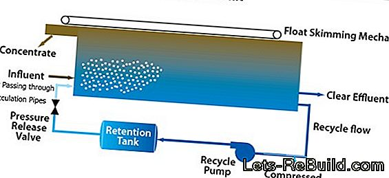 Chemical Water Treatment » How Is This Done?