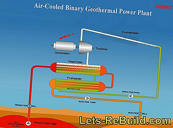 Heating With Electricity » Physical Principles