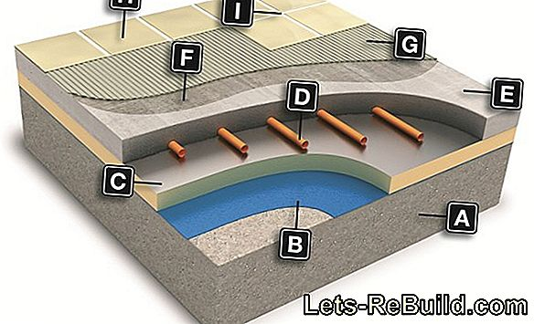 Underfloor Heating » Which Substrate Does It Require?