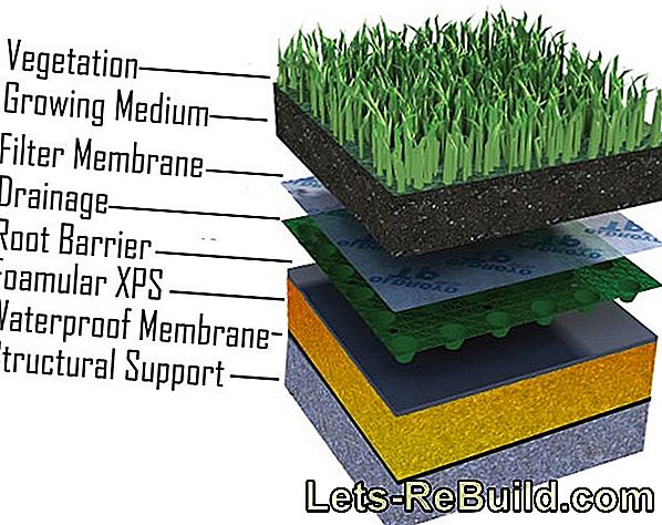 Green roofs - to the green roof and garden roof with roof construction