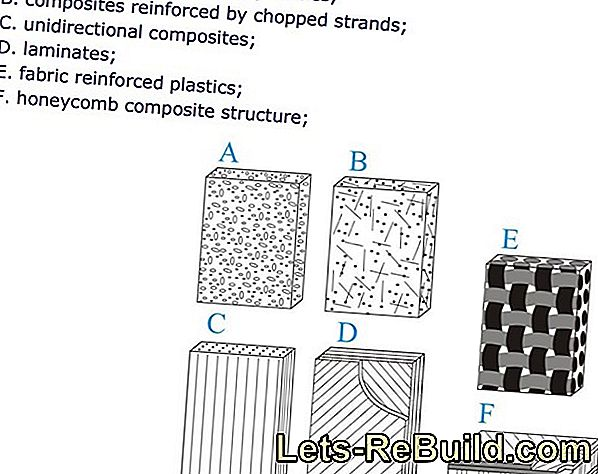 A repair on GRP consists of two parts