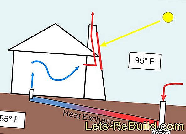 Solar Houses: Heat Homes With Solar Energy