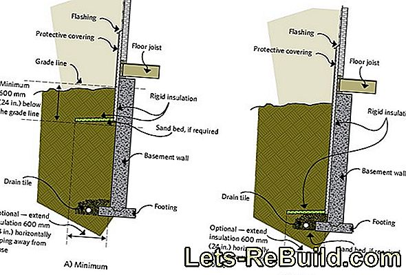 Basement Floor Insulation » Possibilities, Implementation And More