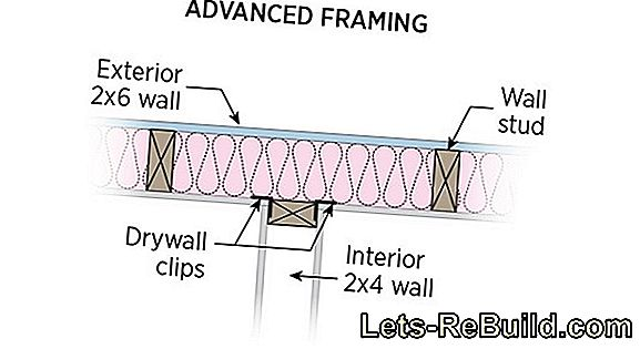 The attachment of a partition wall with a framework