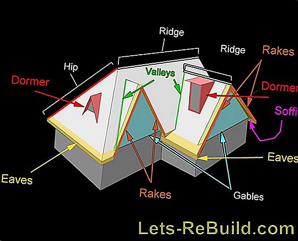 The roof truss - the supporting element in building a house