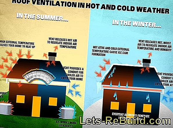 Proper Roof Ventilation » You Should Know That
