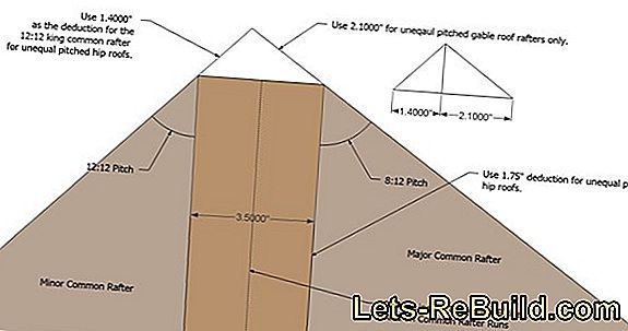 Calculate a pitched roof