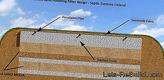The size of the sand filter system