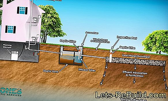 Drain The Septic Tank » All Information At A Glance