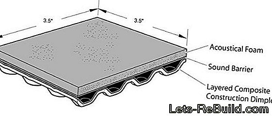 Thickness Of A Footfall Sound Insulation » How Thick Should It Be?