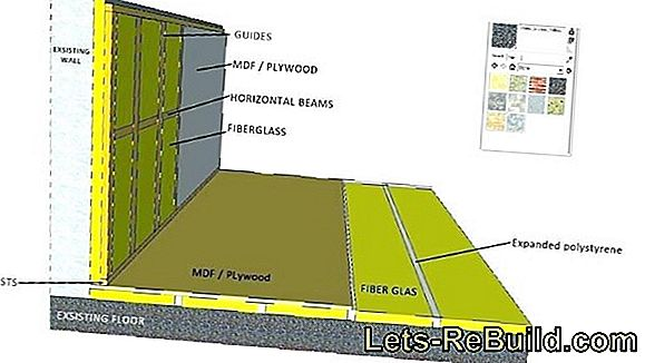 Soundproof Wall Construction » How It Works
