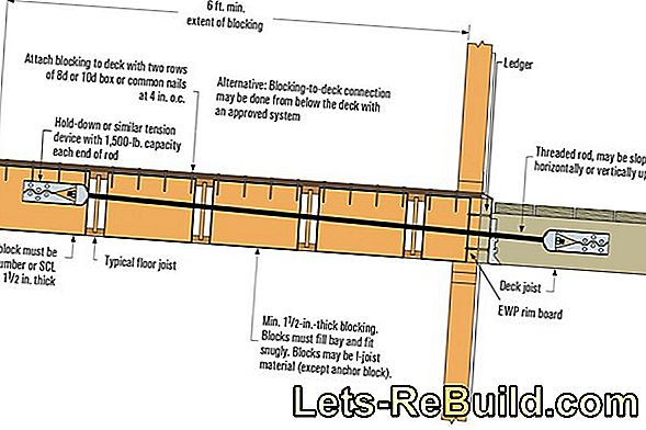 Drilling In A Prefabricated Garage » Is That Possible?
