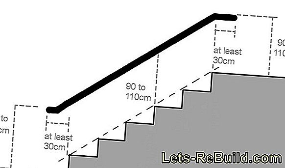 The building law required width of stairs