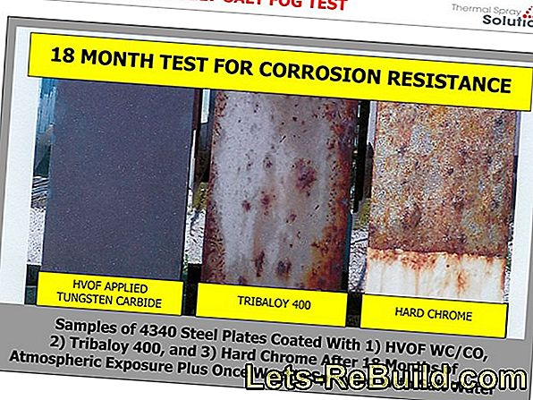 Corrosion resistance of pipes