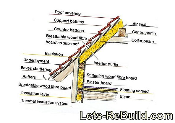 Apply Screed To Wooden Beam Ceiling » This Is How It Works